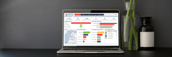 innovatie dashboard